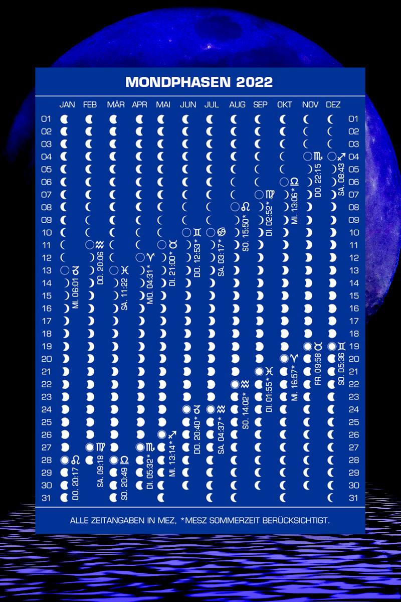Mondphasenpostkarten 2022