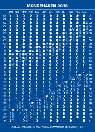 Mondphasenpostkarten 2018
