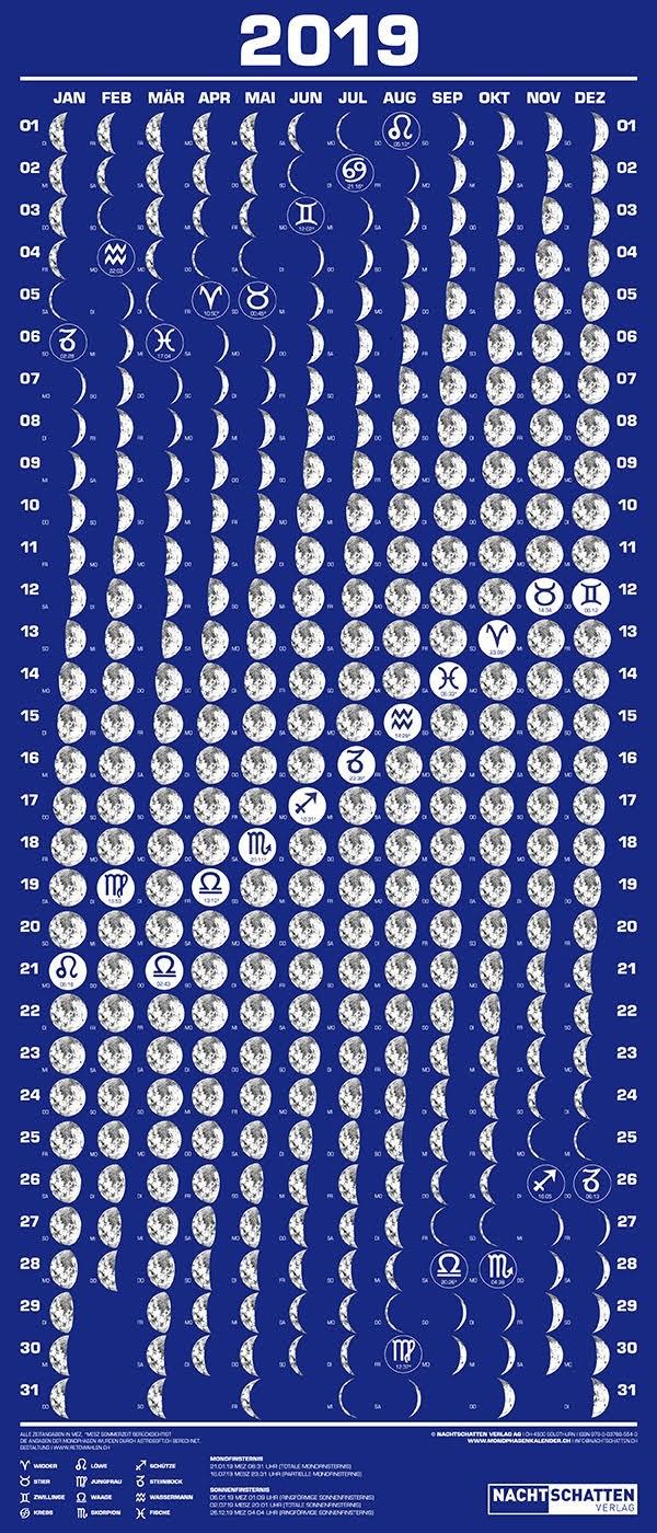 Mondphasenkalender 2019