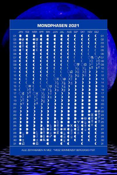 Mondphasenpostkarten 2021